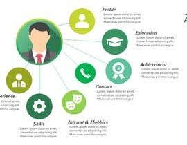#24 cho One Powerpoint Slide ; My Self Introduction, Theme: corporate yet creative bởi imfarrukh47