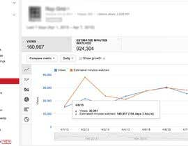 nº 2 pour Youtube Frontpage 4000 watch hours par msourov17