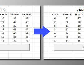 nº 2 pour Excel, Random values in different columns and rows par victorlanz17