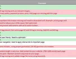 Nro 11 kilpailuun Website Audit: Recommendation käyttäjältä clippingpanda