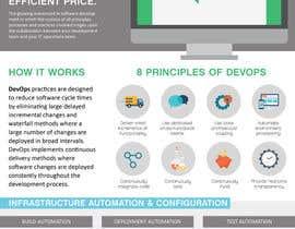 #4 cho Design a Brochure for DevOps bởi robotofry