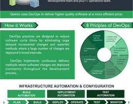 #9 cho Design a Brochure for DevOps bởi TATHAE