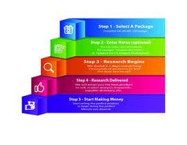 #38 for URGENT - Design Order Process Graphic - I PICK WINNER FAST!!! af MunzalinAnwar