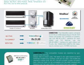 #12 for Design a one page Flyer for a technical product for air conditioners af natzsui