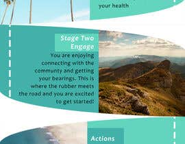 #11 for Make an infographic that can be posted on facebook by Tintarget