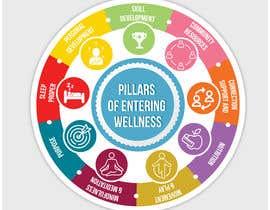 #102 for Flyer Design for Entering Wellness af ssandaruwan84