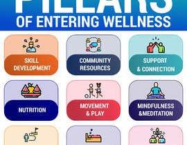 Nro 71 kilpailuun Flyer Design for Entering Wellness käyttäjältä mohanr123reddy