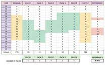 Google App Engine Konkurrenceindlæg #1 for Create Gsheets script for pack size