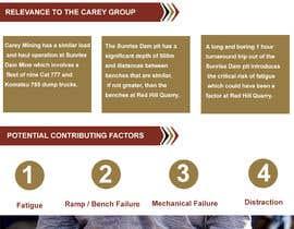 Nro 8 kilpailuun Create an Infographic käyttäjältä daromorad