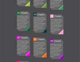 #249 cho Most Interesting Use of Freelancer.com bởi attiqilyas