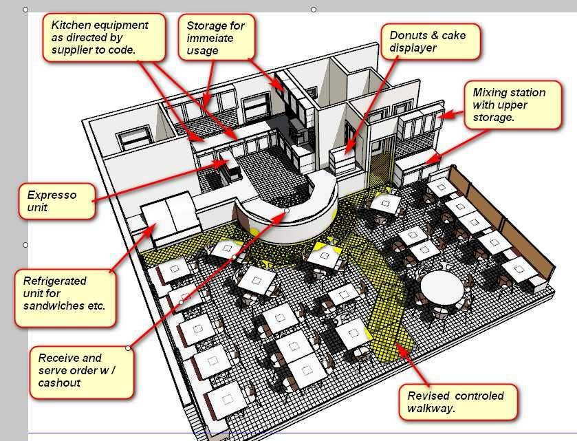 Entry 3 By Ronaaron2 For Coffee Shop Auto Cad Floor Plan 3d Model And Renders Freelancer