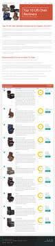 Contest Entry #18 thumbnail for BEST HOMEPAGE DESIGNER FOR WEBSITE--EASY MONEY