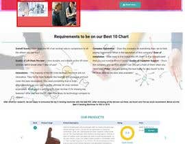 #21 for BEST HOMEPAGE DESIGNER FOR WEBSITE--EASY MONEY by akbanda2