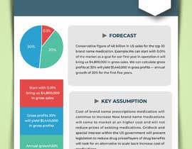 nº 97 pour Build a Financial Teaser par naymur5262