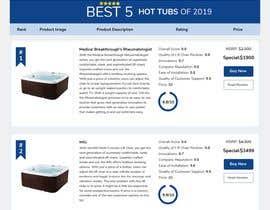 #18 for Best Homepage Design for Website--Easy Money by EmmanuelThomas1