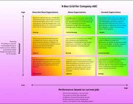 lllruslanlll tarafından HTML Responsive 9 Box grid için no 47