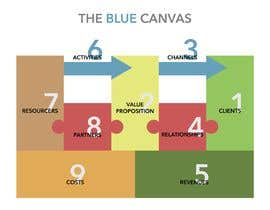 """#2 for Create a """"smart"""" & captivating look for my version of the Business Model Canvas by simonelaruccia"""
