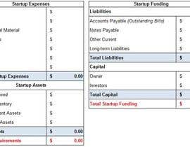 #6 for URGENT - create balance sheet template to calculate funding required for business - NEEDED ASAP! by Atemanka