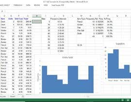 #28 for Data entry from website to excel by nilaym645