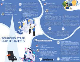 #9 untuk Infographic - Comparison between 3  methods of hiring staff oleh mustafa8892