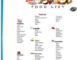 #33 cho create FOOD LIST for my supplement business bởi wwwjefferyafriy8