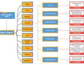 #13 cho Basic Flowchart Graphics bởi upgifts