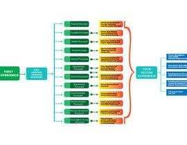 #18 cho Basic Flowchart Graphics bởi rahmandigital