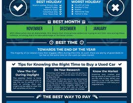 #1 for I need an infographic created! by docmlm