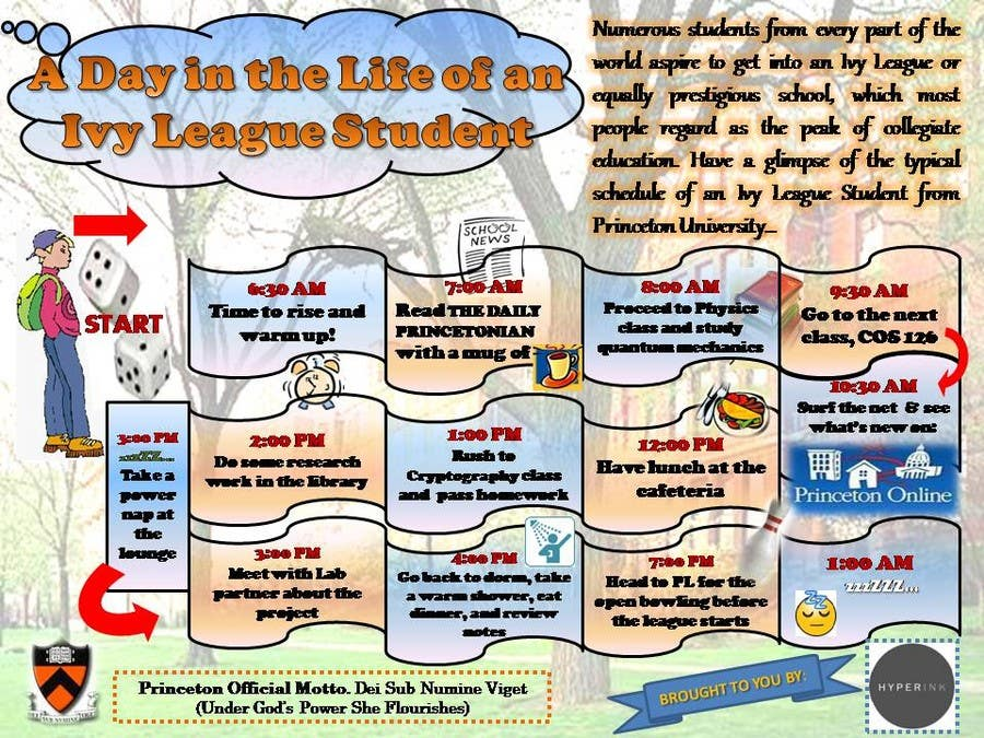 "Inscrição nº                                         15                                      do Concurso para                                         Seeking beautiful infographic on ""Day in the life of an Ivy League student"""