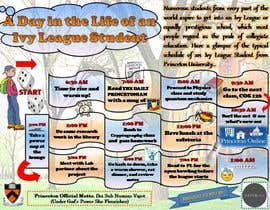 "#15 para Seeking beautiful infographic on ""Day in the life of an Ivy League student"" por rejar"