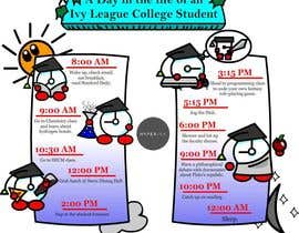 "#4 untuk Seeking beautiful infographic on ""Day in the life of an Ivy League student"" oleh chokosaki"