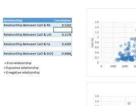 #4 para statistical data analysis por imfarrukh47