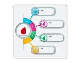 nº 8 pour Need Infographics designer for Beauty Tools par furkanstar