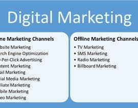 nº 6 pour Social & Digital Marketing Project (Website, Social Media Posts, Local SEO, Listing Clean Up) par Mehadi0721