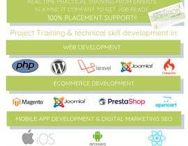 #9 untuk flyer design for training course oleh nkmarais90
