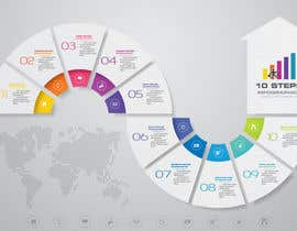 #17 for Create a Business Inforgraphic / Art Work by htmldevelope786