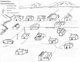 #8 cho A modifiable freehand sketch bởi desingvzla