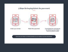 #101 untuk Create Illustration about method for buy a ticket oleh biswajitgiri