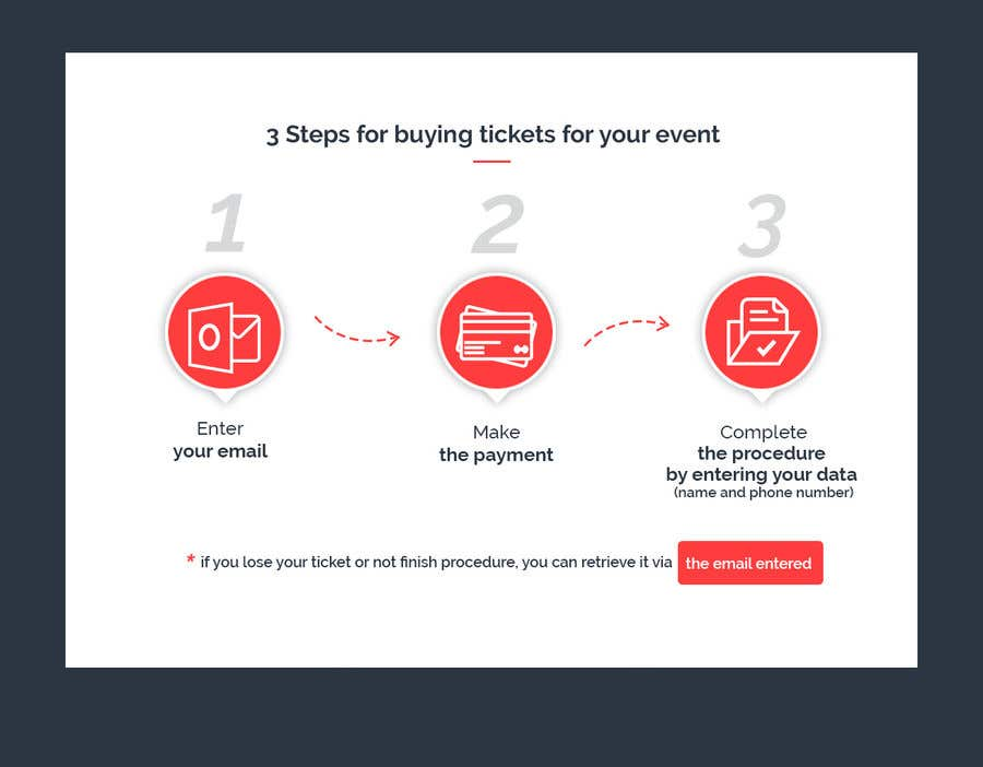 Contest Entry #108 for Create Illustration about method for buy a ticket