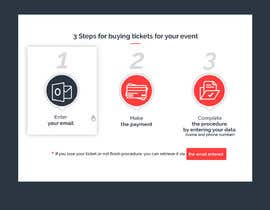 #111 for Create Illustration about method for buy a ticket by biswajitgiri