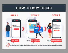 #112 para Create Illustration about method for buy a ticket de mirandalengo