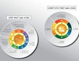 #7 dla Students guideline infographic przez aflamemdzia