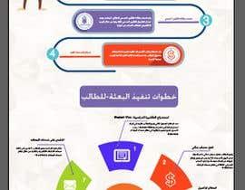 #9 dla Students guideline infographic przez abdogfx