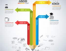 #2 for Infographic of business models af sahadevjewliya41