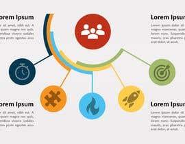 #12 for Infographic of business models af MdFaisalS