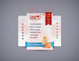 #35 for Advertisement Design for chicken product comparison by sadmannoorsami
