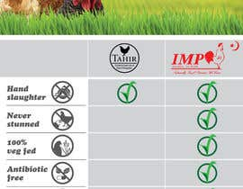 ManuelSabatino tarafından Advertisement Design for chicken product comparison için no 16