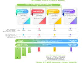 #27 for Cactus Selector Guide Infographic by ciciliabintang