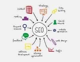 #21 pentru SEO help for google de către titopu