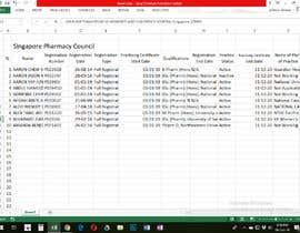 Nro 10 kilpailuun List of Professional from Pharma Council käyttäjältä arabdurrahman32